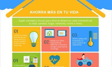 Infografía con los mejores consejos para ahorrar en casa
